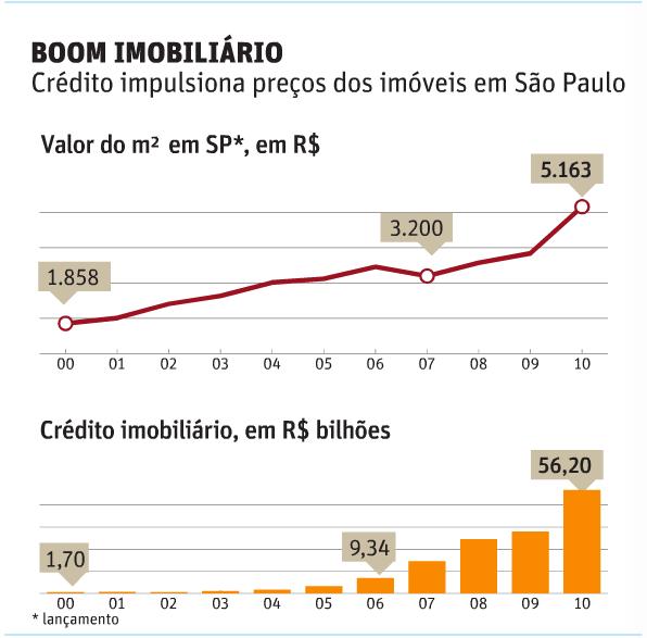 boom-imobilic3a1rio